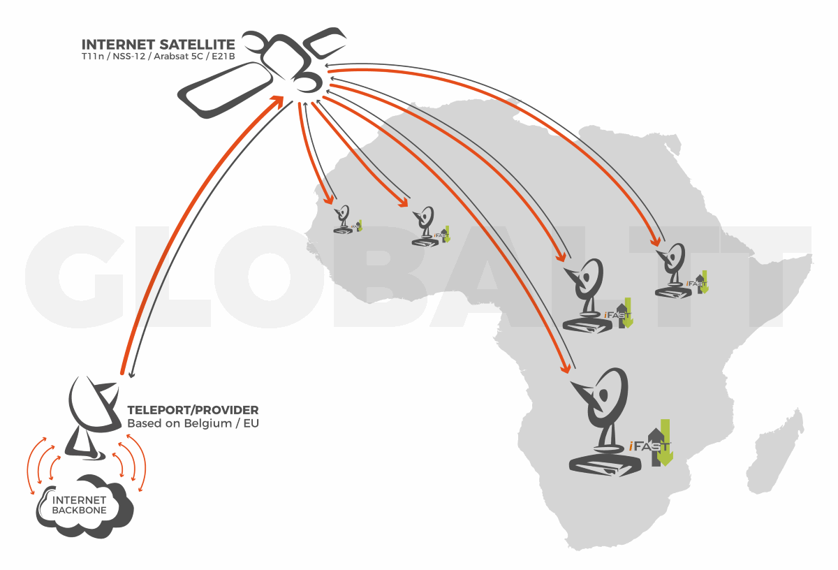 Africa VSAT ADSL high sd internet satellite Connectivity on google maps, satellite map of north america, insurance maps,